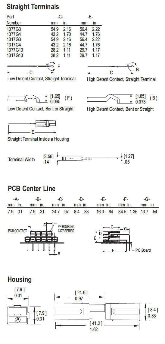 PCB 25 Powerpole Connector