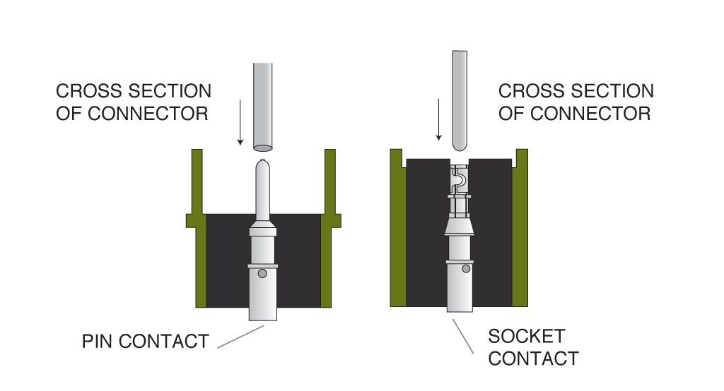 Amphenol ACA-B Contact Extraction Step 3