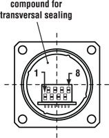RJF PCB Layout Figure 1