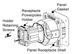 Panel Mount Receptacle