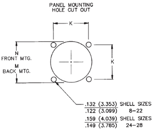 Panel Cutouts & Thickness Wall Mount Receptacle 2