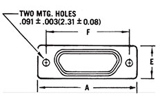 MDM Receptacle Dimensions