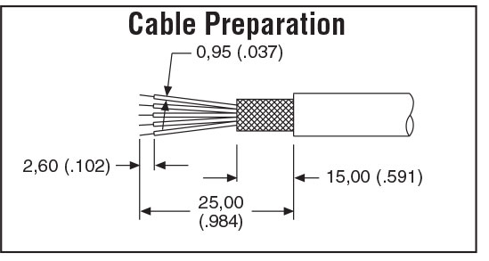 MDSM Assembly Cable Preparation