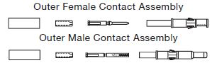 Outer Female and Outer Male Contact Assembly