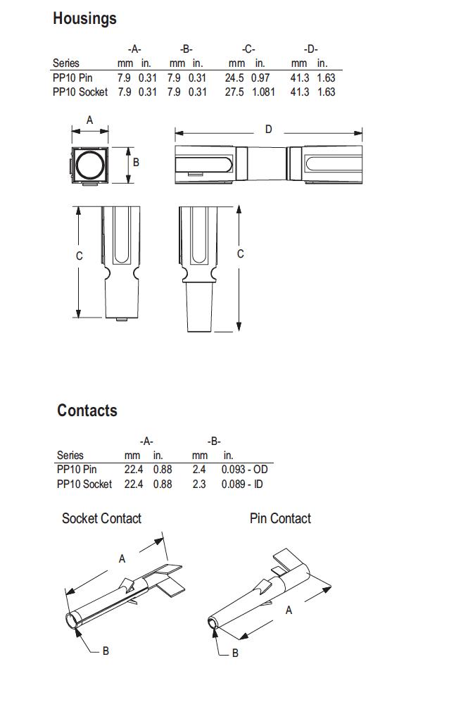 Pin Socket Pp 1030 Powerpole� Fingerproof Connectorrhpeigenesis: Power Pole Schematic At Gmaili.net