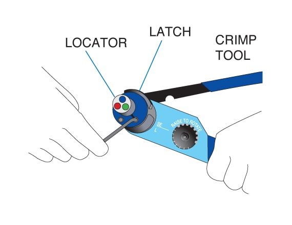 Amphenol ACS/ACC Crimp Tool Operation Step 2