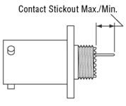 Contact Stickout Max/Min