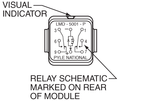 Modules with Relays