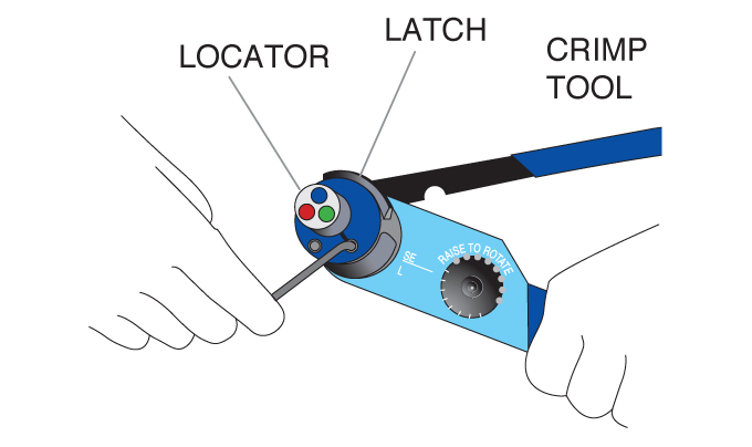 PT/PTSE Step 2 Crimp Tool