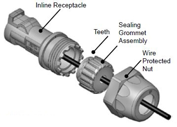 3 Pole Mini PL Spec Pak® Inline Receptacle Assembly