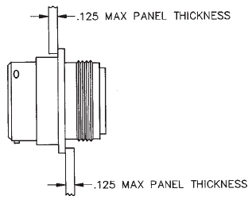 Panel Cutouts & Thickness Wall Mount Receptacle 1