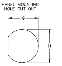 Panel Cutout & Thickness Jam Nut Receptacle 2