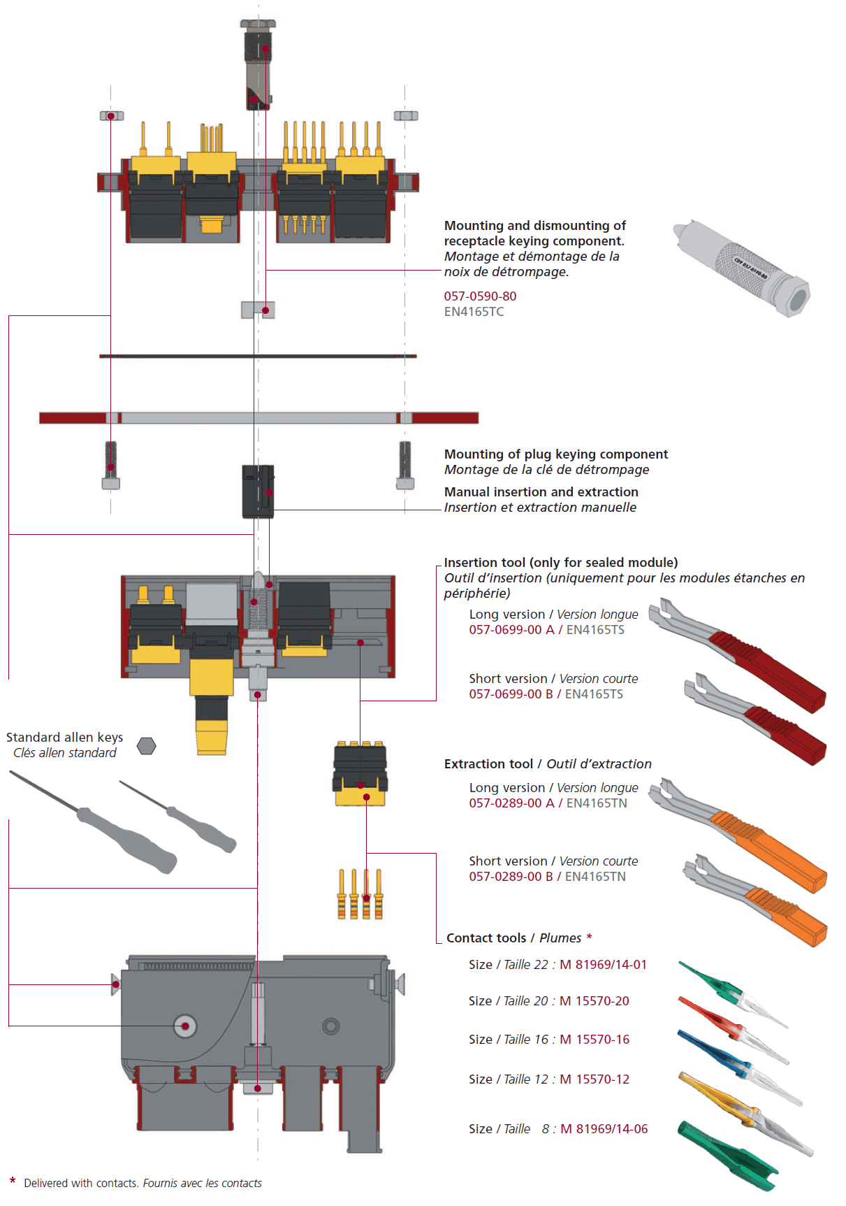 TE DEUTSCH Tooling Assembly