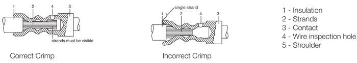 APD Crimp Inspection-Machined Contacts