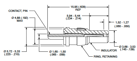 High Voltage Straight Plug Dimensions