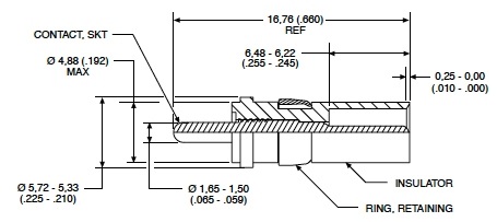 High Voltage Straight Receptacle Dimensions