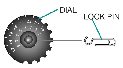 Dial and Lock Pin