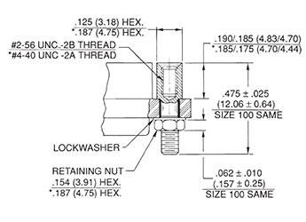 Figure 3 Jackscrew Jackpost Assembly Dimensions