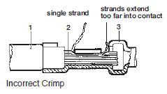 Stamped Contacts Incorrect Crimp