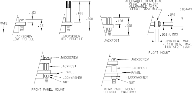 Jackscrew Low Profile 