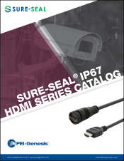 Sure-Seal® IP67 HDMI Connectors